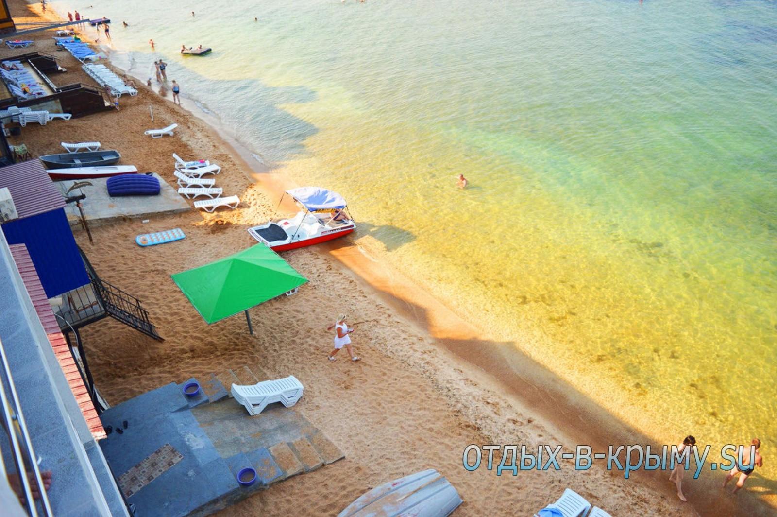 Фото пляжей в феодосии 2018
